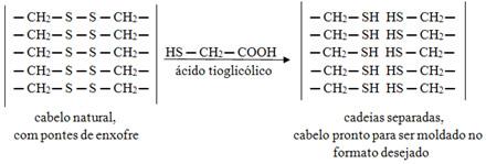 permanente_cachos_formula